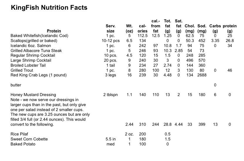 Nutritional Information | KingFish Restaurants
